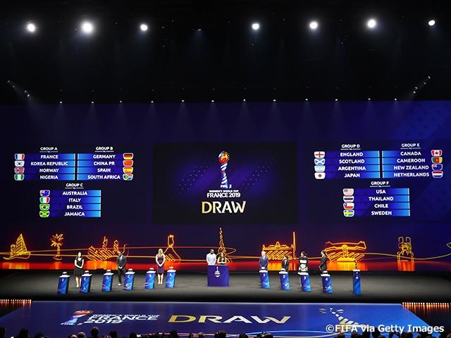 「FIFA 女子ワールドカップフランス2019~」の画像検索結果