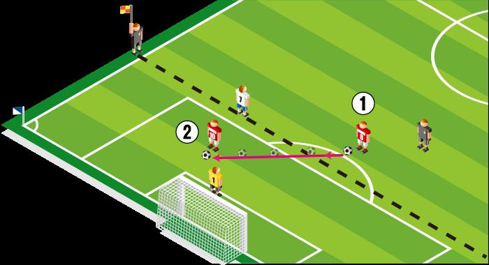 ルール サッカー